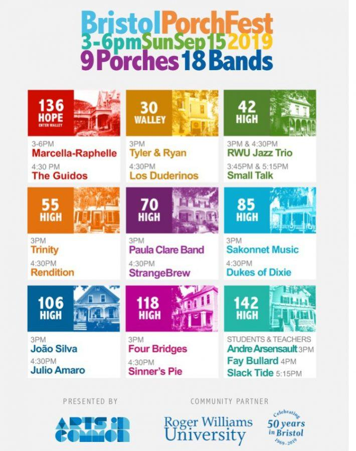 Local bands come together to celebrate Bristol's second annual PorchFest