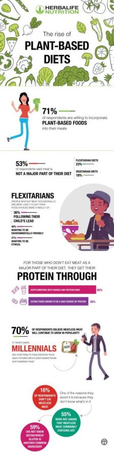 How+Americans+Get+Enough+Protein+While+Eating+Less+Meat