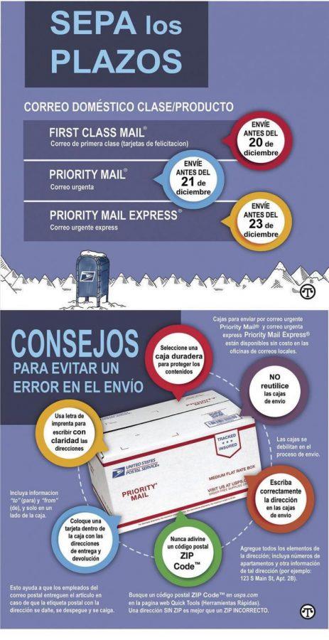 Consejos+del+Servicio+Postal+para+festejar+las+fiestas+con+menos+estr%C3%A9s