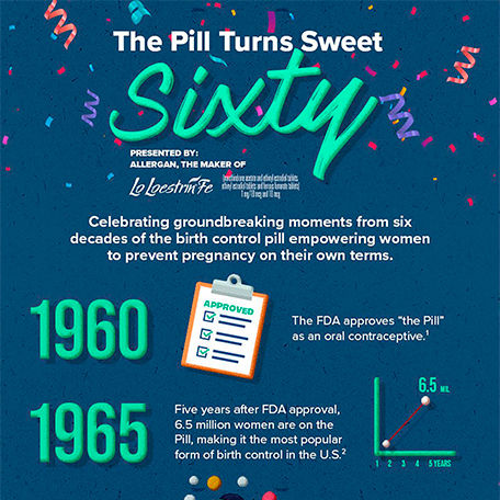 The+Pill+Turns+Sweet+60