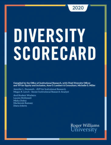 The 2020 Diversity Scorecard was released on May 3, 2021, and details data about diversity at the university from the past couple of years.